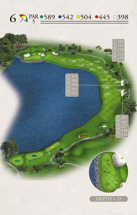 Challenger Hole 6