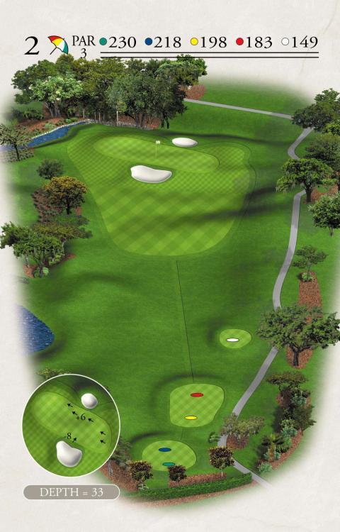 Challenger Hole 2