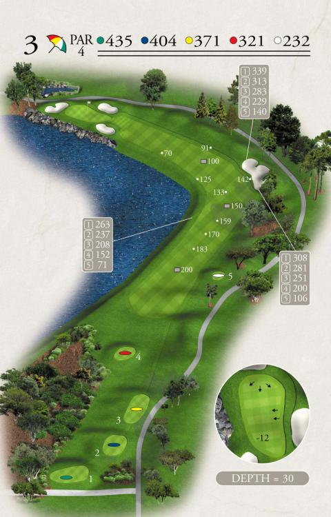 Challenger Hole 3