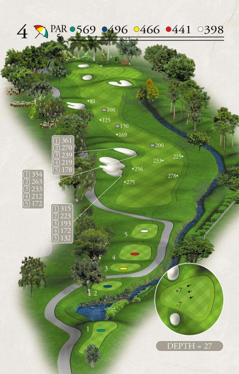 Challenger Hole 4
